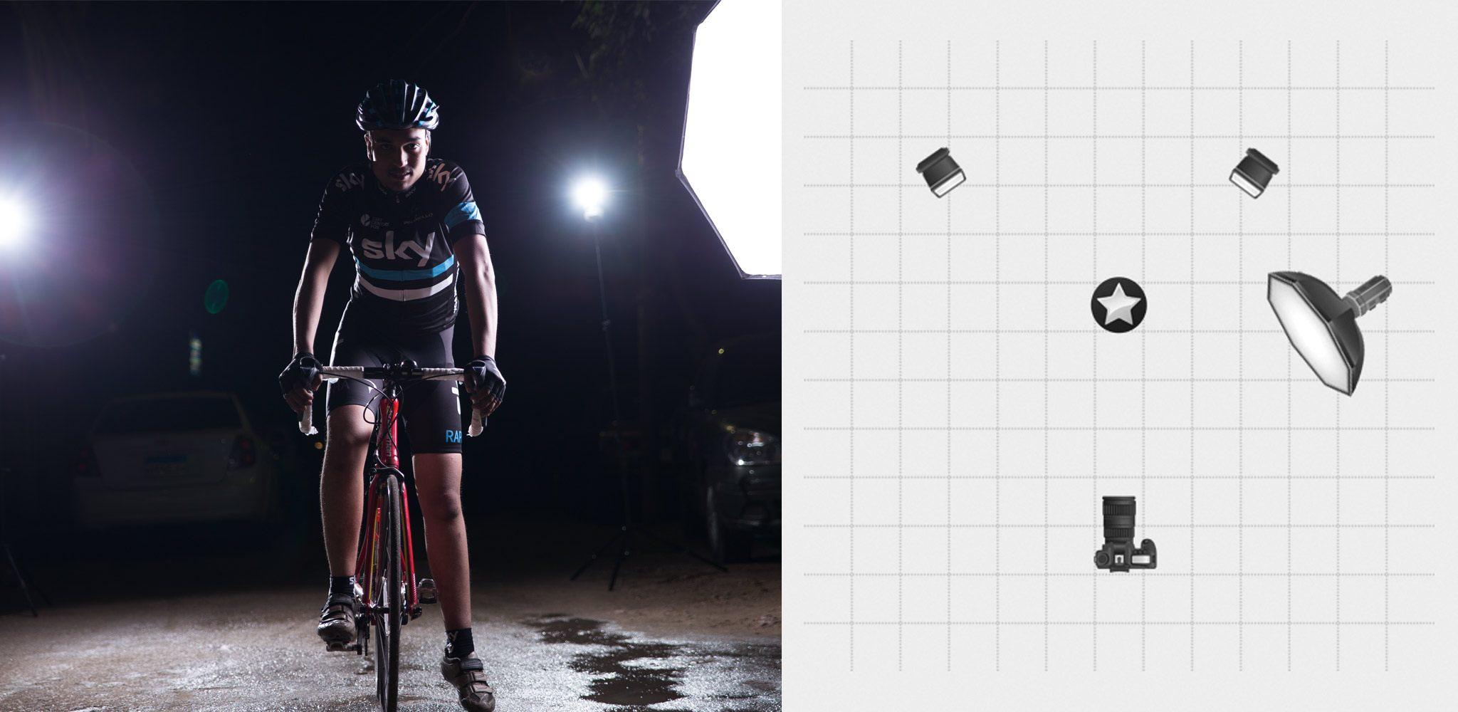 bike-ad-setup