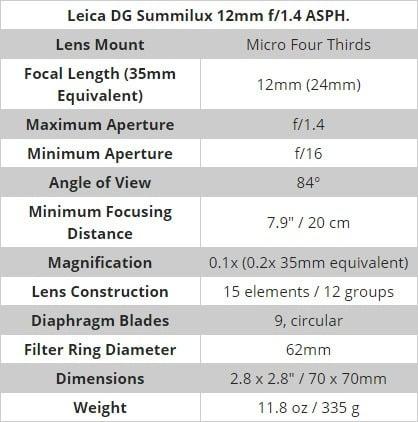 lumix_leica_12mm_specs