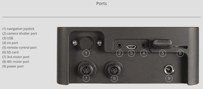 emotimo spectrum ports