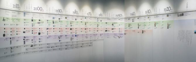 History wall at the Zuikodo Museum - ©2016 Senzo