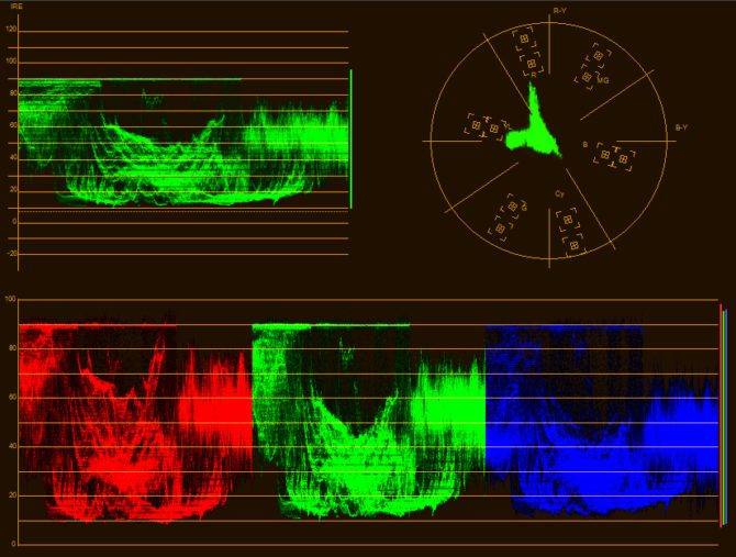 premiere_waveform_rgb_parade_vectorscope