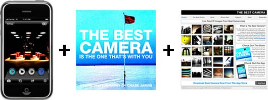 best_camera_ecology