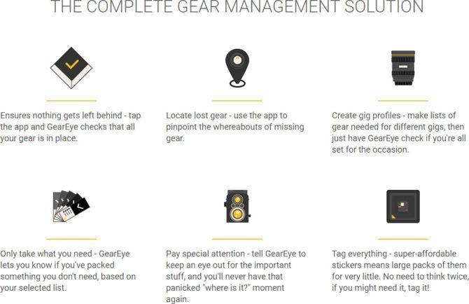 geareye_gear_management_system