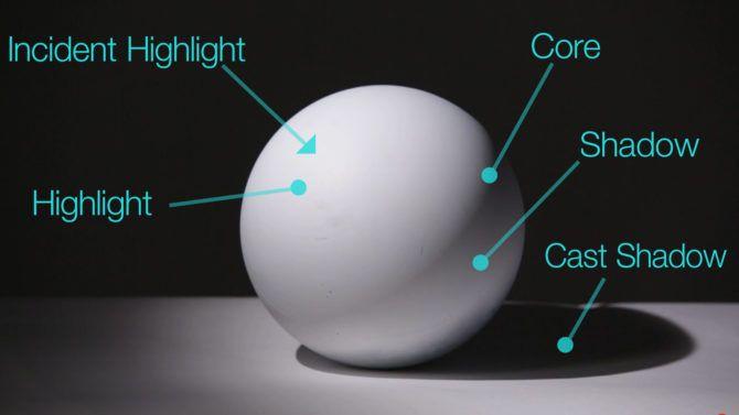 laws_of_light_sphere