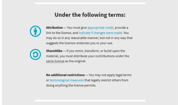Creative Commons License Terms
